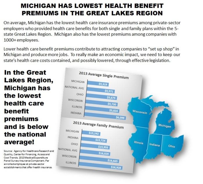 Michigan Lowest Premiums